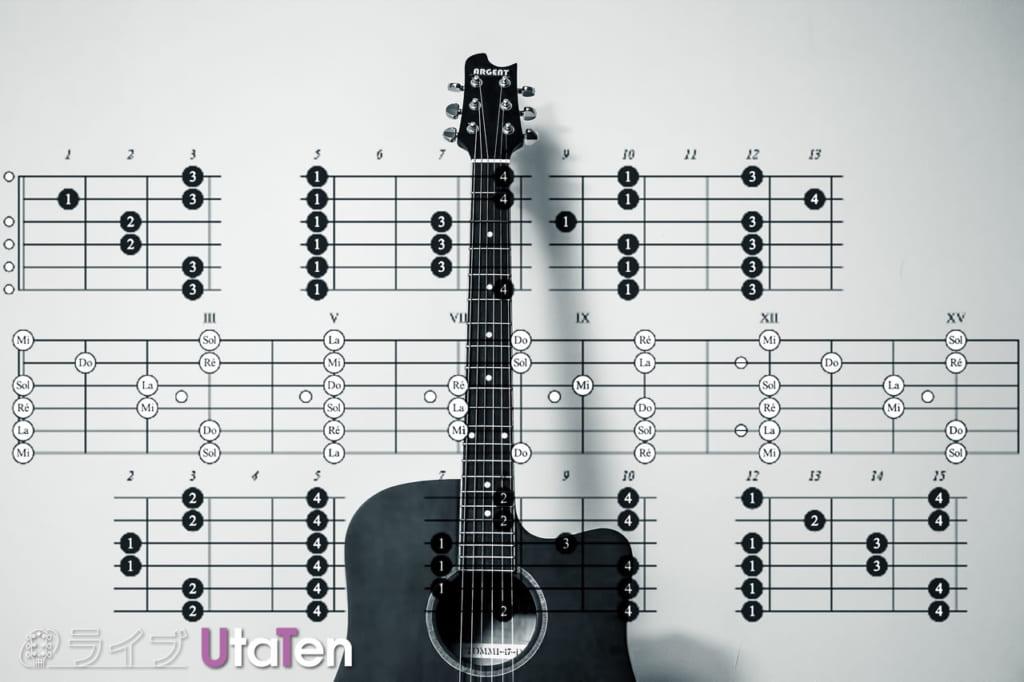 ギター独学 練習方法