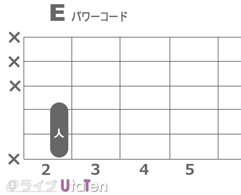 Eパワーコード