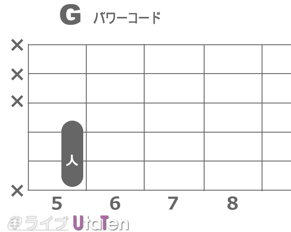 Gパワーコード